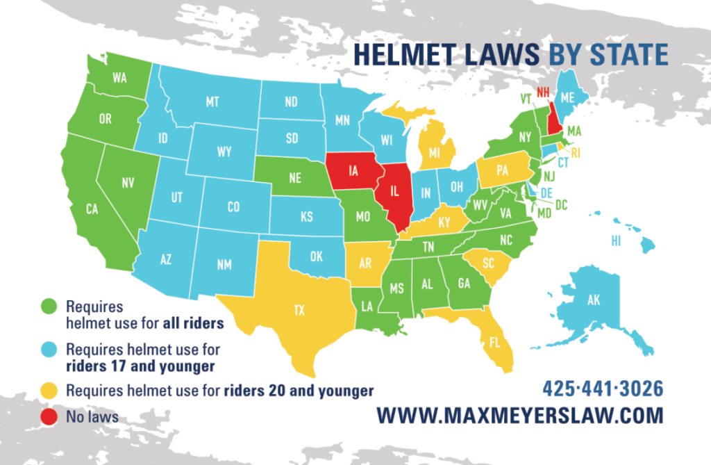 Helmet Laws by State